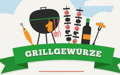 grillgewürze infografik 400x250 - Infografik: Grillgewürze aus der ganzen Welt